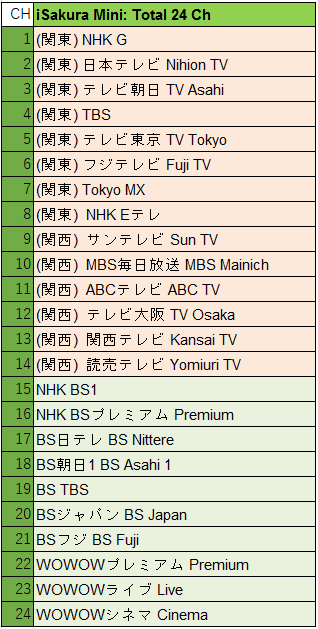 Android TV - Live Streaming Japanese TV